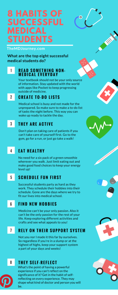 8 habits of successful medical students